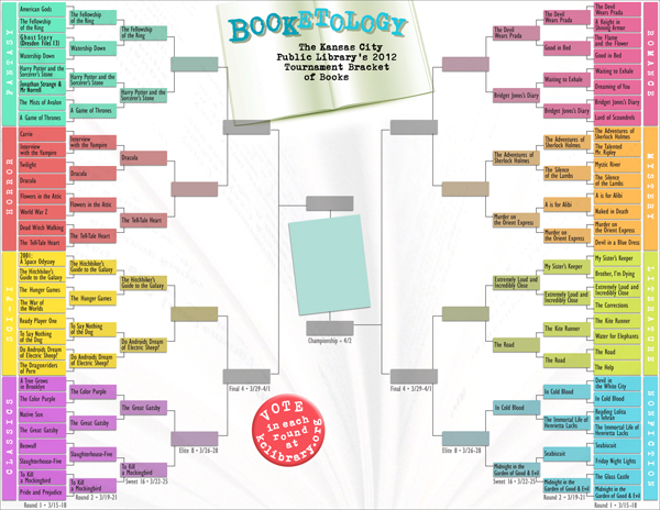 Click for printable bracket.