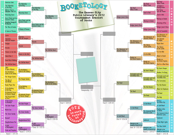 Click for printable Booketology bracket.