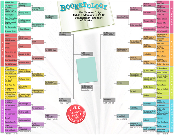 Click for printable Booketology bracket